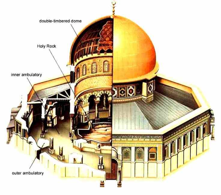 Miraj of the Holy Prophet(PBUH) Quds-dome of the rock
